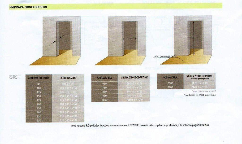 priprava zidnih odprtin